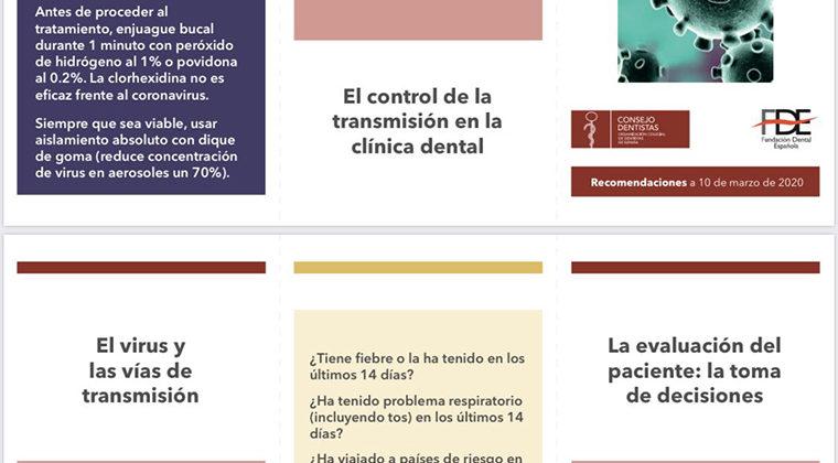 Control del Coronavirus en la Clínica Dental
